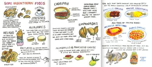 comida argentina angentinian foods