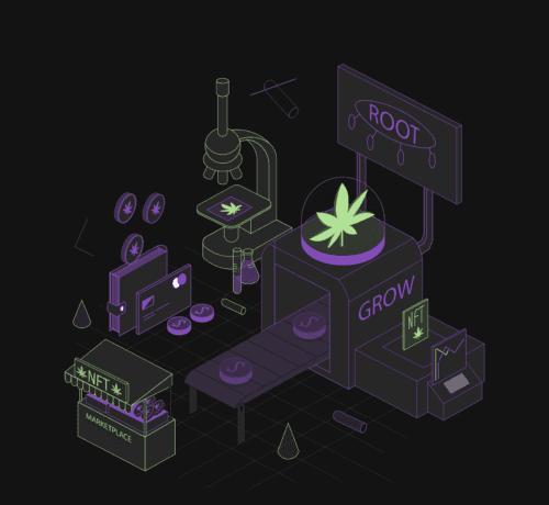 Grow.House